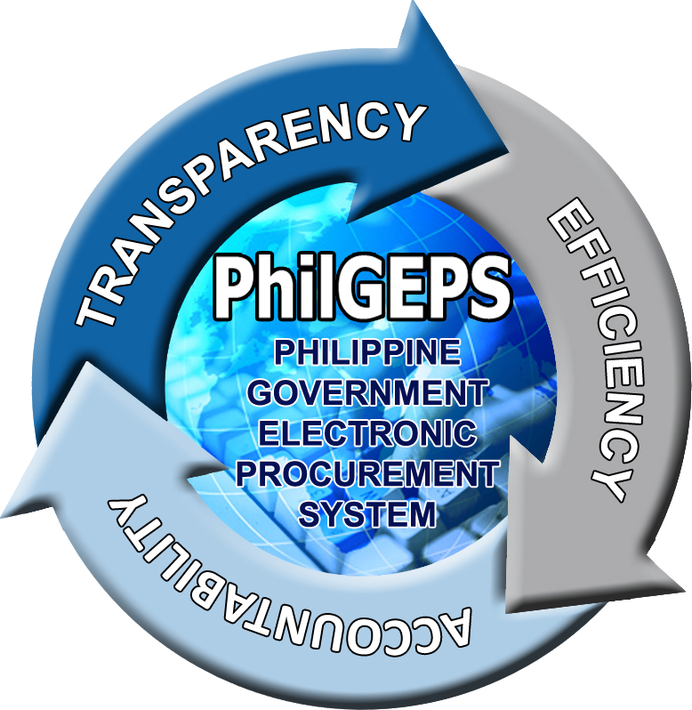 philgeps